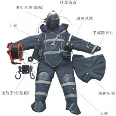 PBF-SD01排爆服