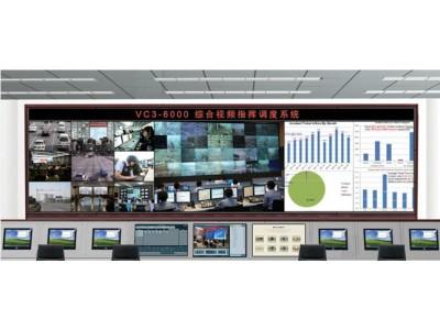 多媒体调度指挥系统