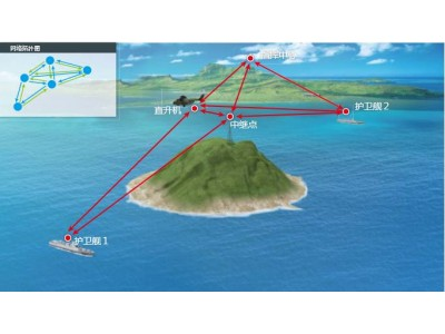 边海防通信系统解决方案