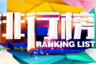 【大数据】公安部012招标中标包数排行榜(648家)