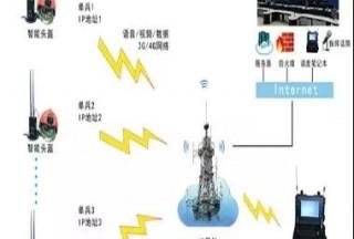 【新品首发】天眼-ZJT9数字化多模单兵通讯系统