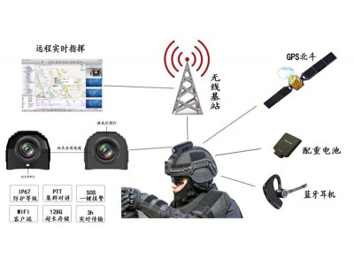 天眼数字化单兵作战系统