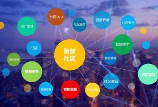 【新品发布】智慧云社区,用科技打造智慧生活家